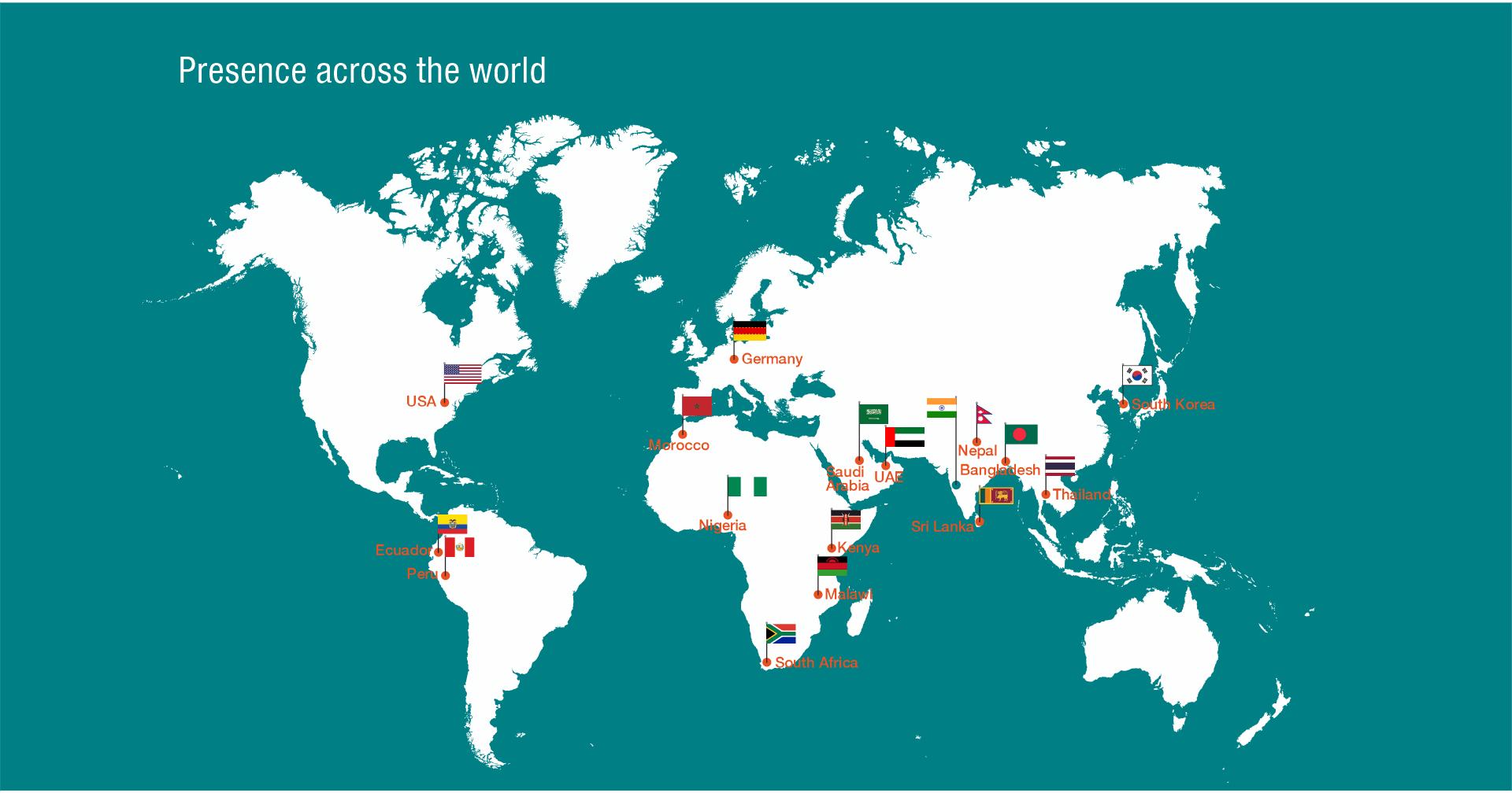 Flowmeter Exporters in India